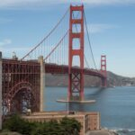14 Outstanding Golden Gate Bridge Viewpoints: See it from Every Angle
